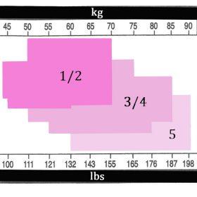 Sweet Pins Stockings Size Chart